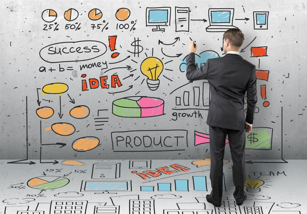 small business systems | business coach Perth