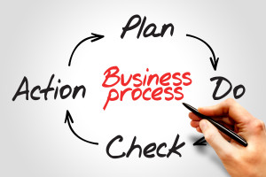 what systems do I need in my biusiness | Business Coach Perth