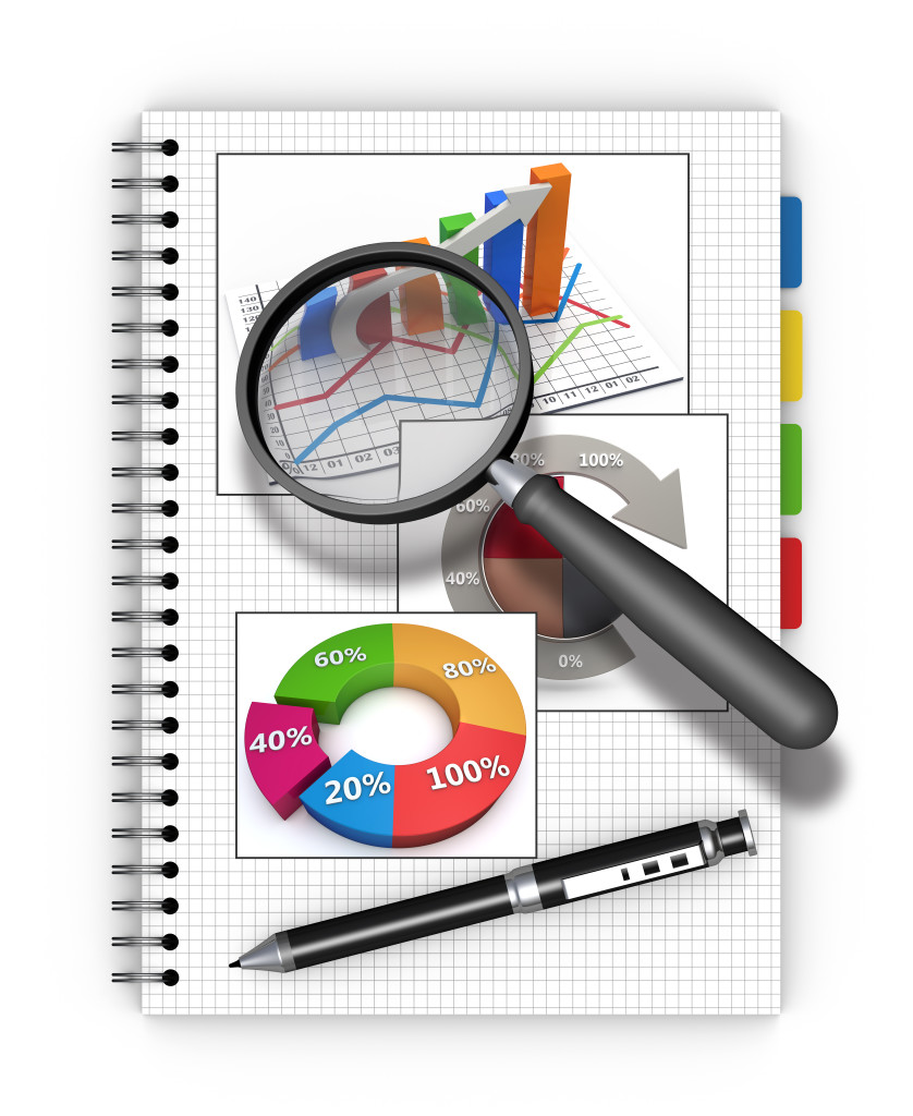 measure your marketing and ROI | business coach Perth